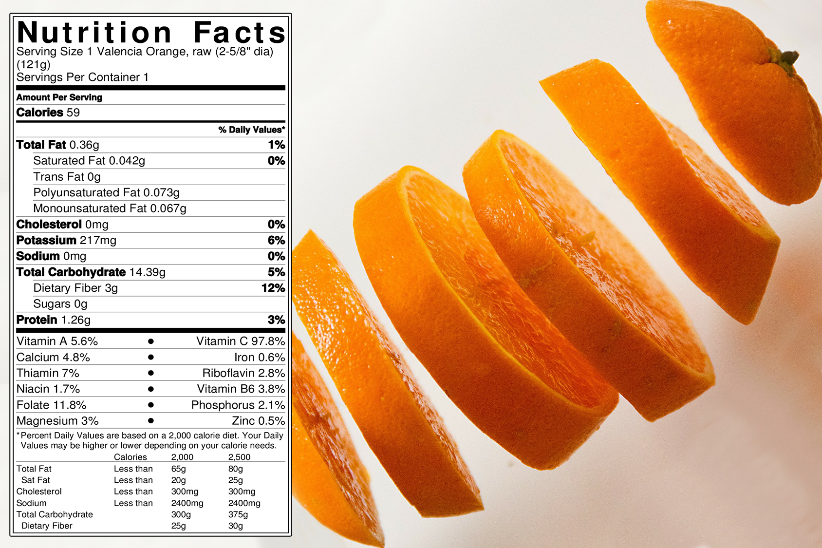Oranges Fun Food Facts Foodnsport Home Of The 80 10 10 Diet By Dr Douglas Graham Vegan Raw Food Health And Fitness 80 10 10 Diet Videos By Dr Douglas Graham