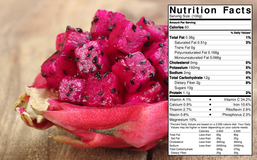 Dragon Fruit (Pitaya): Fun Food Facts | Home of The 80/10/10 Diet ...